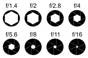 a complete guide to Aperture